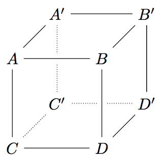 How to draw commutative diagrams in LaTeX with TikZ | A